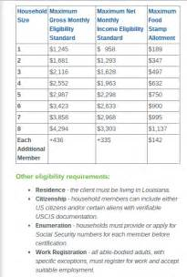 Apartment Application Gross Or Net Income Apply For Louisiana Food Sts Food Sts And