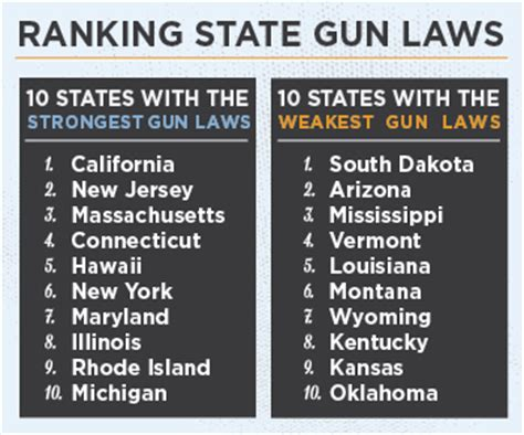 Arizona Background Check Laws Gun Laws Matter 2012 Understanding The Link Between Weak Laws And Gun Violence