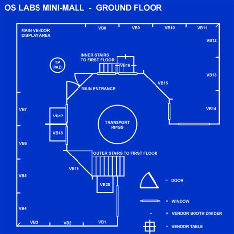 Store Blueprints | os labs store