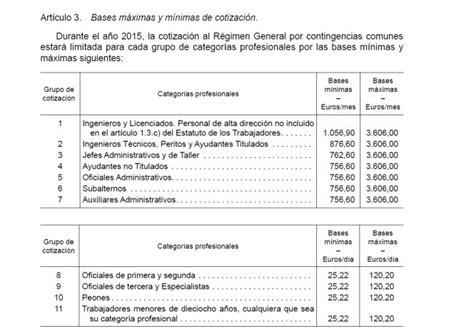 base cotizacion funcionarios 2016 as 237 son las bases de cotizaci 243 n 2015 aut 243 nomos tiempo