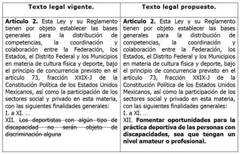 art 2a ley ieps artculo 2 a ley iva 2016 articulo 2 a de la ley de iva