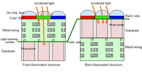 wiring diagram for sensors get free image about wiring