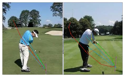 golf swing overhead view hitting up or down with the driver in an inline pattern