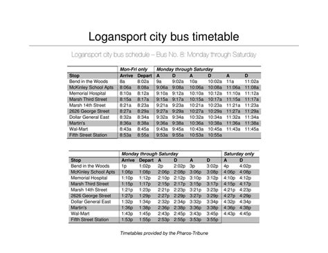 Iowa Mba Pm Schedule by Citybus Schedule