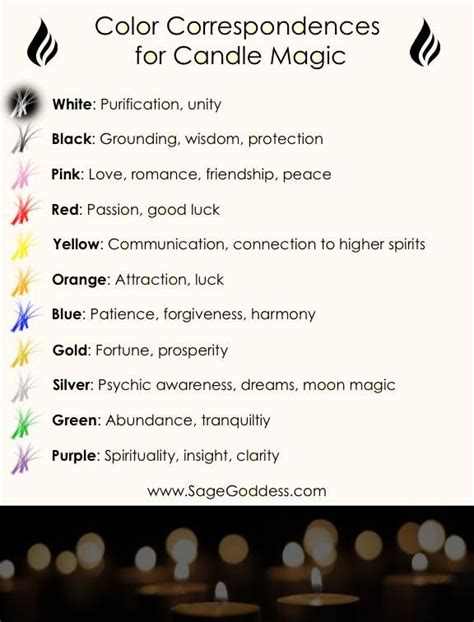 candle magic colors 236 best images about candle magick spells on
