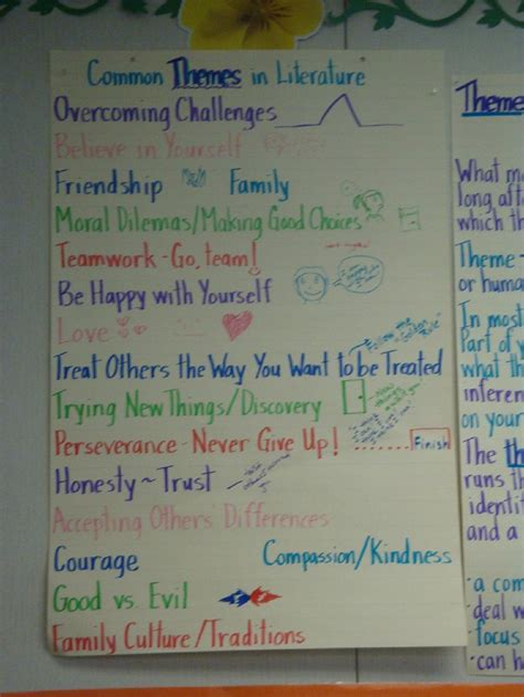 themes for literature common themes grade 5 pinterest