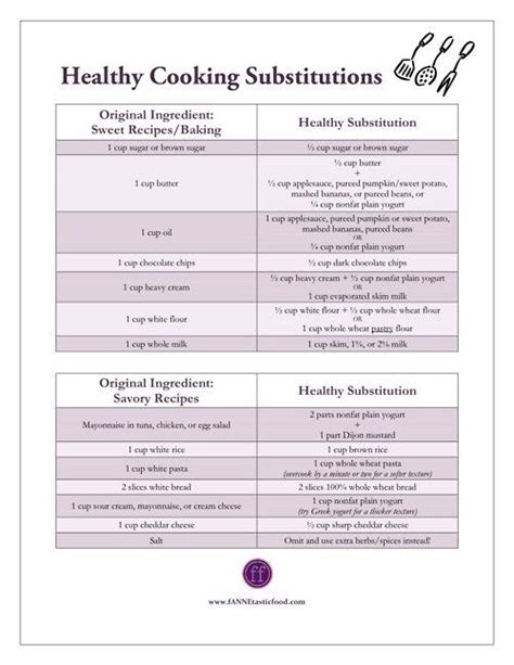healthy cooking substitutes food pinterest