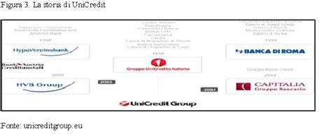 unicredit xelion unicredit