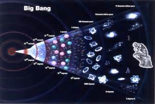 how many like on the big theory new hair dal big bang all uomo in 6 immagini media inaf