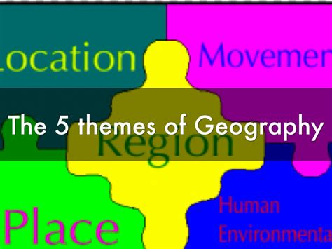 themes of geography list five themes of geography by mia youcum