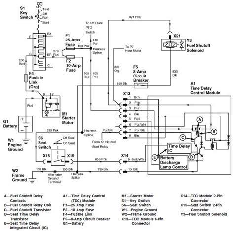 z225 deere wiring diagram deere d140 wiring