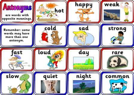 learning pattern synonym antonym clipart clipground