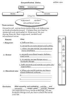 structure comparative essay leaving cert comparison contrast essay outline worksheet teaching esl