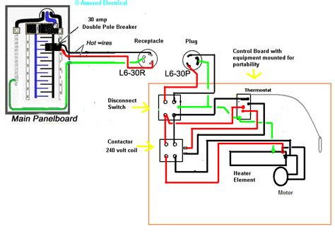 electrical blower motor wiring diagrams get free image