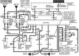 97 grand marquis wiring diagram get free image about wiring diagram