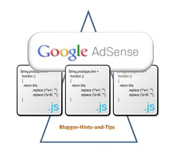 adsense javascript adsense troubleshooting javascript blogger hints and tips