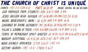 Executable Outlines Galatians by What Must The Church Of Do To Be Saved Chapter 16 One In Jesus