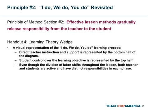 Plan 3 Building A Lesson Plan I Do We Do You Do Lesson Plan Template