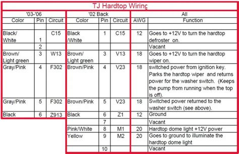 hardtop for jeep wrangler tj wiring diagram wiring diagram