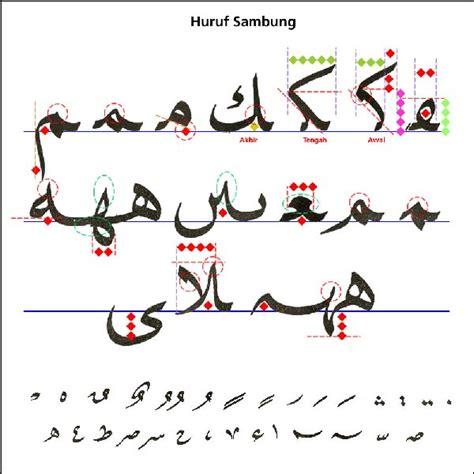 cara download film alif lam mim mengenal dan belajar menulis khot arab yang aku suka