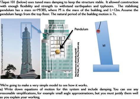 taipei 101 floor plan taipei 101 floor plan taipei 101 floor plan taipei 101