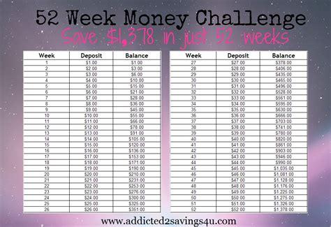 52 Week Savings Challenge Spreadsheet by 52 Bi Weekly Money Challenge Chart 5000 Related Keywords