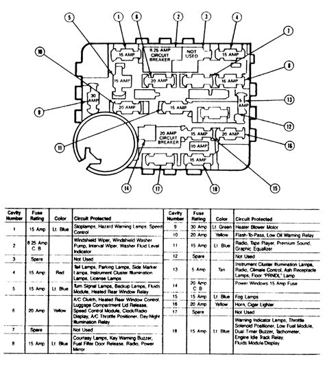1990 mustang wiring diagram i 1990 mustang which i got recently when i turn