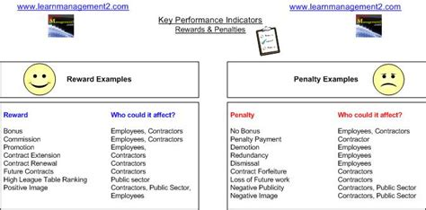 key performance indicators templates key performance measures exles pictures to pin on