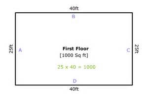 Determining Square Footage Of A House by Determining The Square Footage Of A House Part 1 Of 3