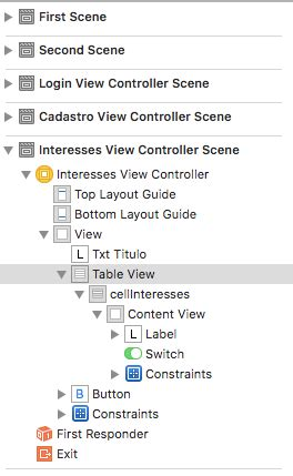 top layout guide uitableview ios uitableview inside uiviewcontroller not align center