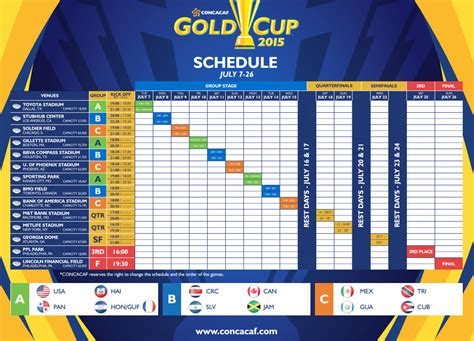 Gold Cup Table concacaf gold cup 2015 stage challonge