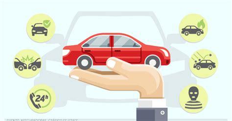 seguros y auto todo lo que debe saber de los seguros para autos el