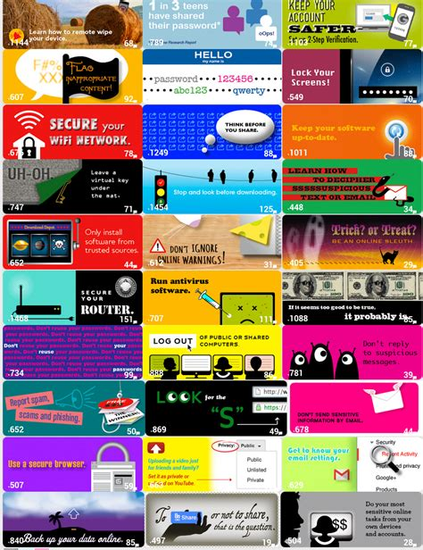 Home Design Free Online Software google s poster on cyber safety educational technology