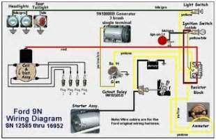 ferguson t20 wiring diagram grey fergie wiring diagram wiring diagrams ryangi org