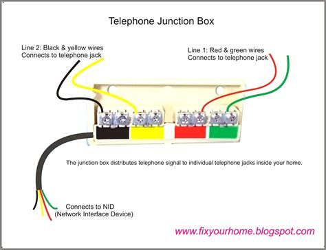 4 wire phone wiring diagram wiring diagrams wiring