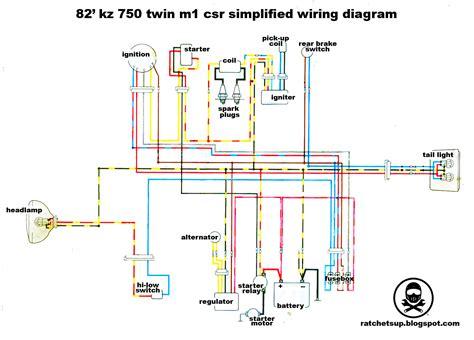simplified minimal kz750 csr wiring diagram kzrider