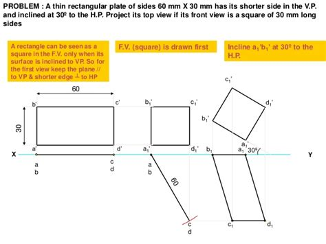pattern variables and development b tech i eg u3 projection of planes solid and development