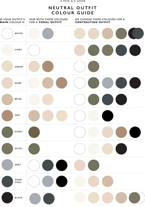 neutral colors neutral wardrobe guide minimalist fashion