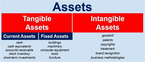 Asset Search Company Fixed Assets Sold Driverlayer Search Engine