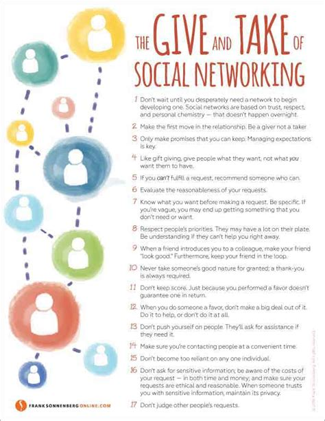 Social Networking Takes To The Roadways the give and take of social networking