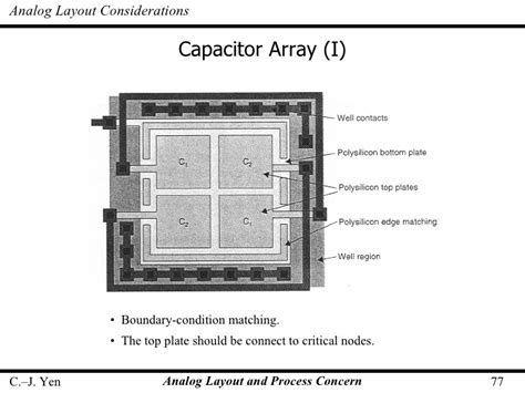 capacitor array layout lect10 analog layout and process concern