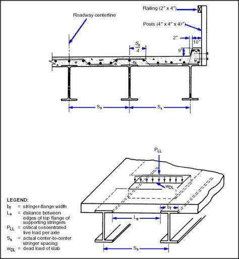 cross section steel fm 3 34 343 part 3 chapter 6