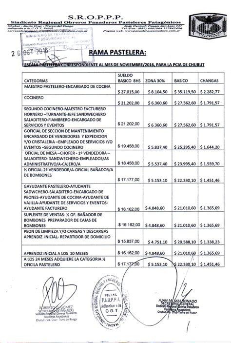 escala salarial de pasteleros 2016 sindicato regional de obreros panaderos pasteleros