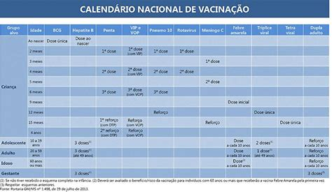 Calendario Vacinal 2016 Search Results For Calendario Vacinal 2016 Calendar 2015