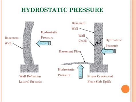 hydrostatic pressure basement presentation on waterproofing of basement omar faruqe