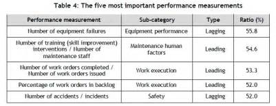 Faa Term Papers by Human Factors In Aviation Maintenance Term Papers
