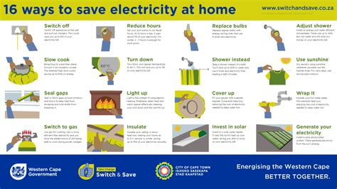 electricity in your home how save electricity at home home design