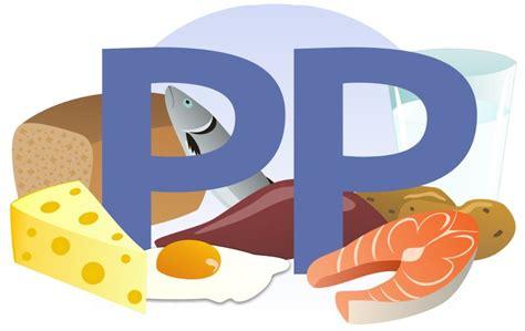 alimenti per i muscoli vitamina b3 muscoli info