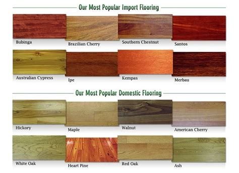 Best Wood Types For Flooring   Flooring Ideas and Inspiration