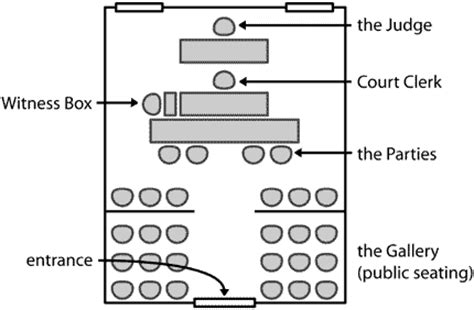 mock courtroom floor plan how do i conduct myself in court at an application